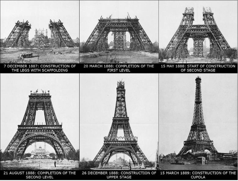 Breve historia de la Torre Eiffel